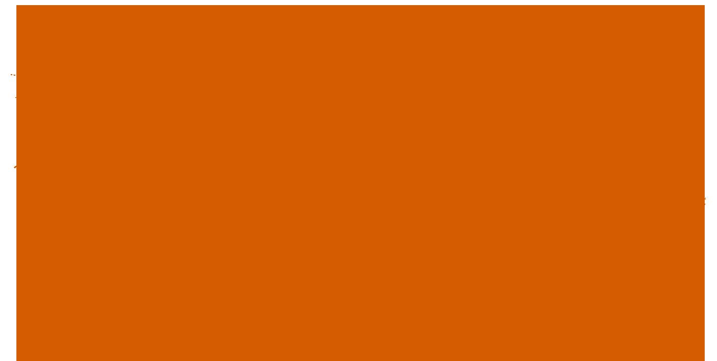 illustration COPA COGECA